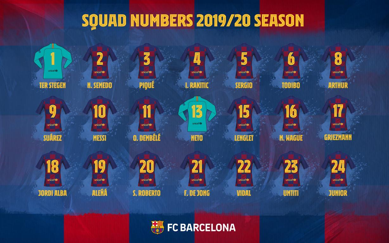 巴萨新赛季球衣号码:格子17号,德容21号,7号空缺