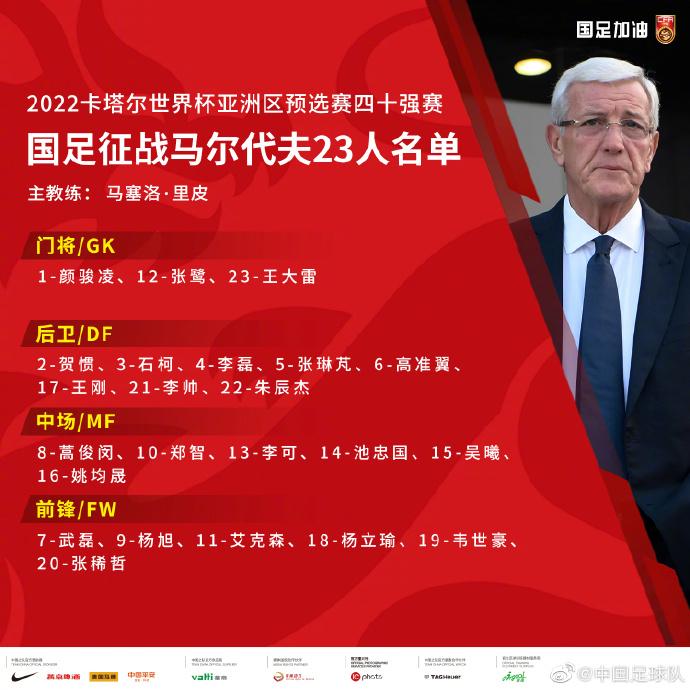 国足官方23人名单:郑智10号艾克森11号,徐新落选