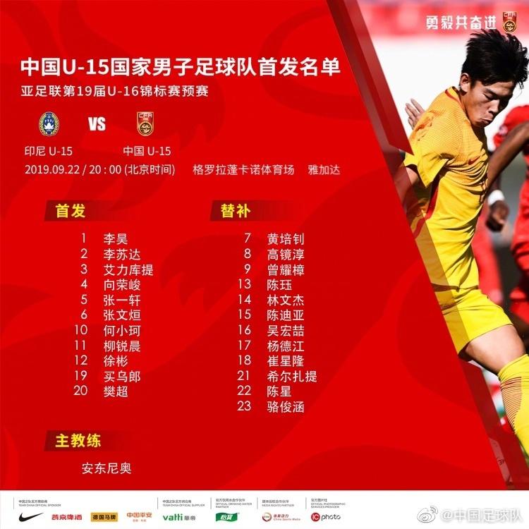 亚少赛预赛:U15国少0-0战平印尼,晋级亚少赛