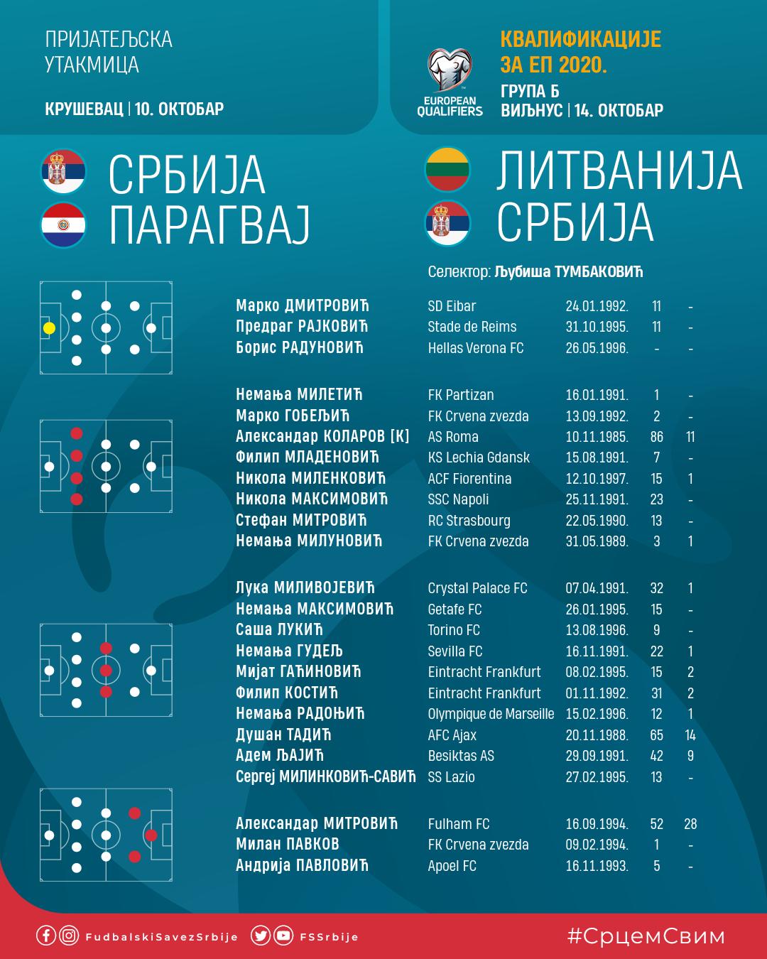 塞尔维亚大名单:皇马前锋约维奇落选