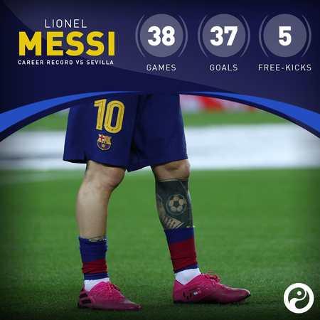 杀熟!梅西过去38场对塞维利亚的比赛已打入37球