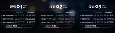 领克02和03PHEV上海上市,CMA电气化模块P2.5插电混动