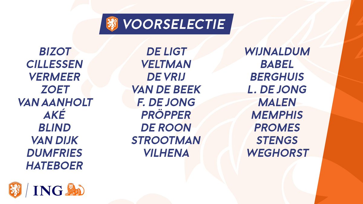 荷兰大名单:范戴克双德领衔,阿尔克马尔小将首度入选