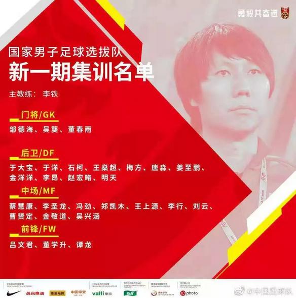 津媒:国家二队早就是一个敏感词,中国足协最为在意