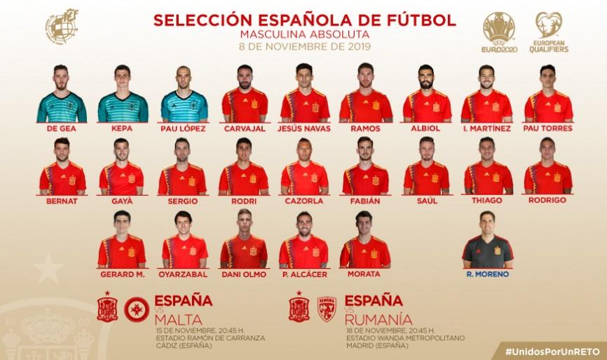 西班牙大名单:莫拉塔回归,萨格勒布迪那摩边锋首次入选