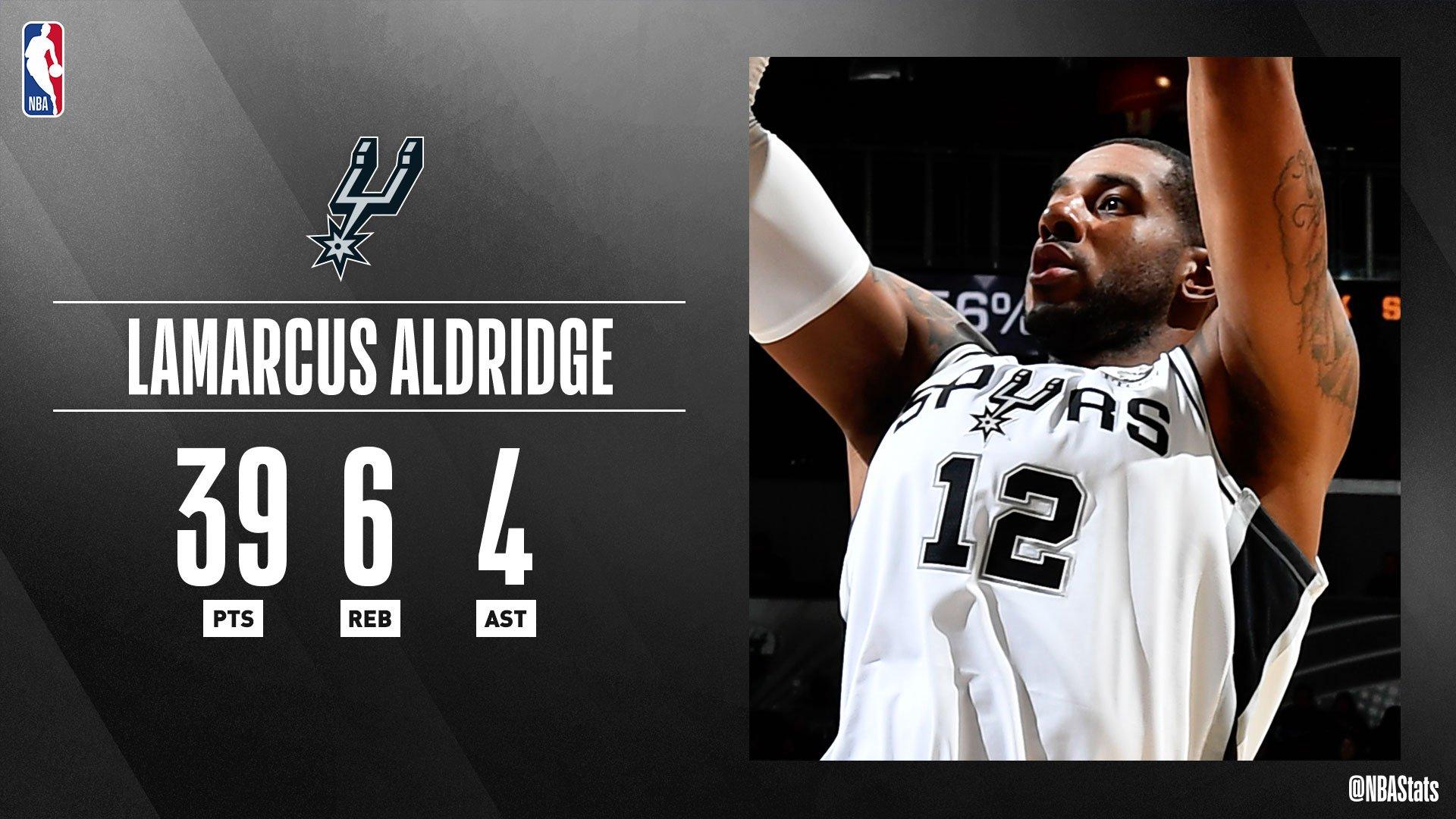 NBA官方评选今日最佳数据:阿德39分6板4助攻当选