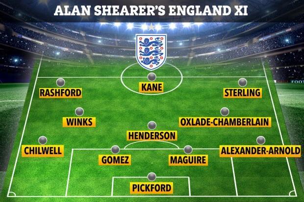 希勒评英格兰最佳11人:凯恩、拉师傅、斯特林领衔锋线