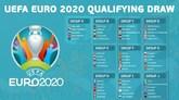欧洲杯预选赛踢了250场,结果只淘汰