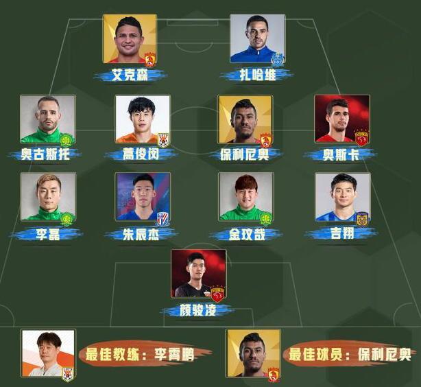 新华社中超最佳阵:国安3人入选,李霄鹏最佳教练