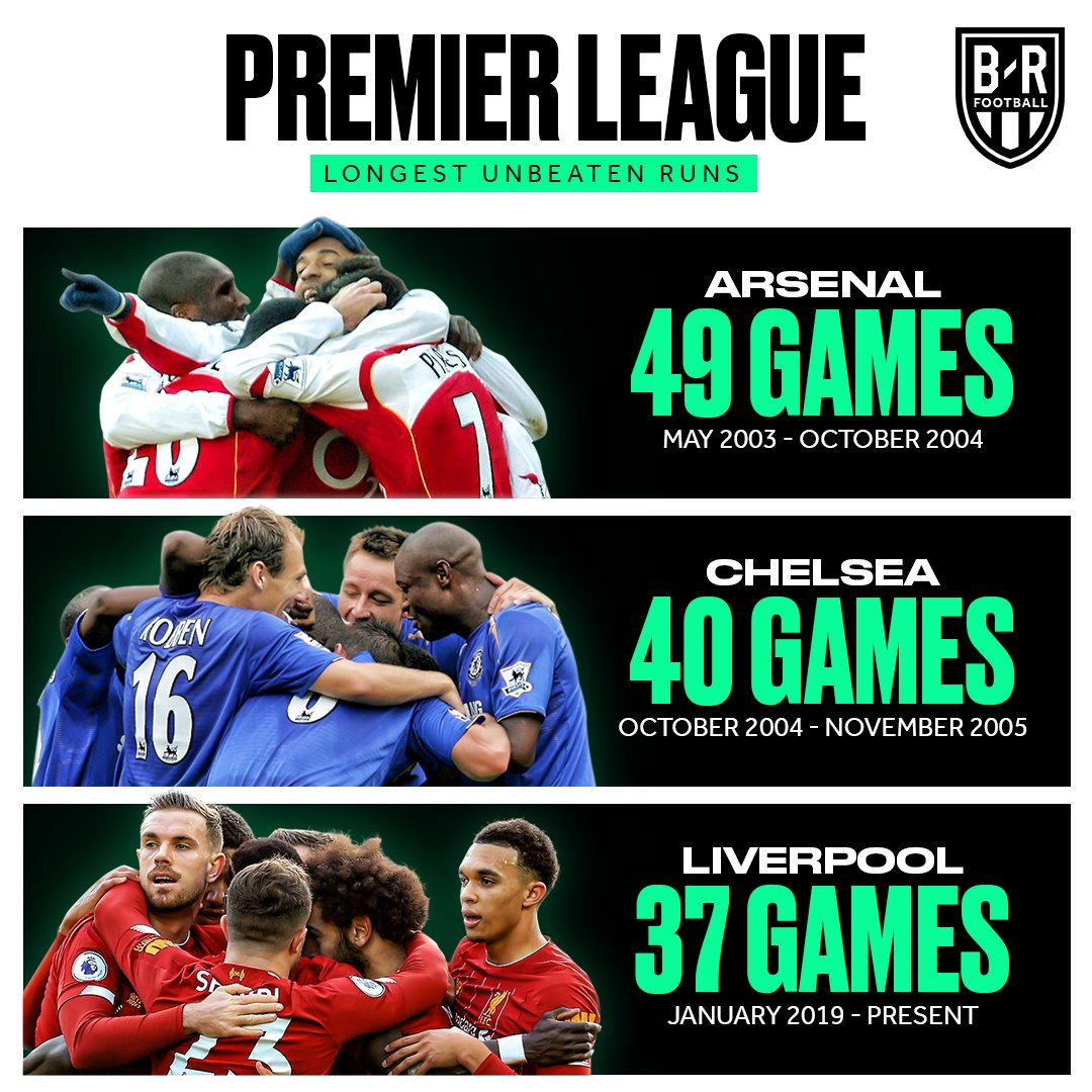 新年一如既往!利物浦上次输掉英超联赛还是364天前