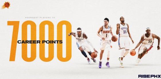 德文-布克成为NBA历史上第四年轻的7000分先生