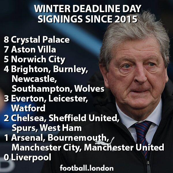 近5年冬窗截止日英超各队签约数目:水晶宫8人,利物浦为0