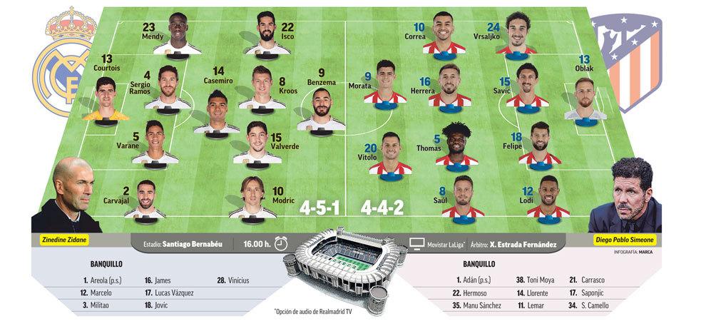 马卡预测马德里德比首发:皇马摆出五中场,比托洛任前锋