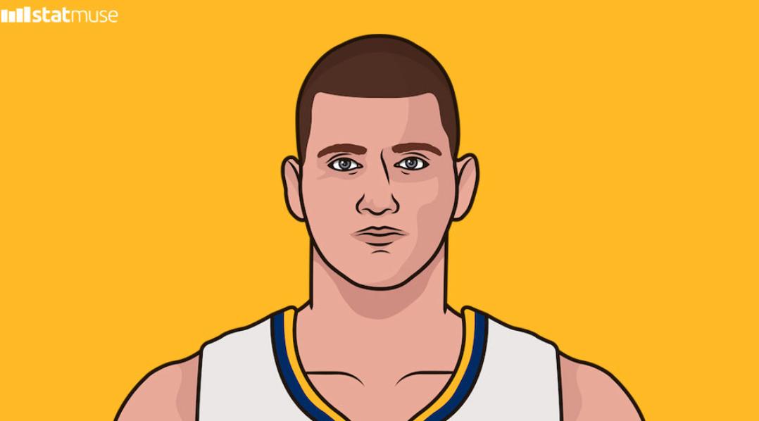 约基奇得到39分大号三双,排名NBA历史中锋位置第五位