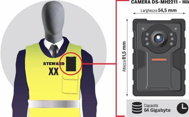 米体:尤文客战维罗纳比赛将首次运用反种族歧视监控设备