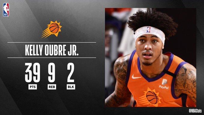 NBA官方评选最佳数据:乌布雷39分9板2盖帽当选