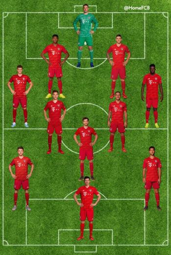踢球者预测拜仁首发:戴维斯卢卡斯阿拉巴搭档后卫