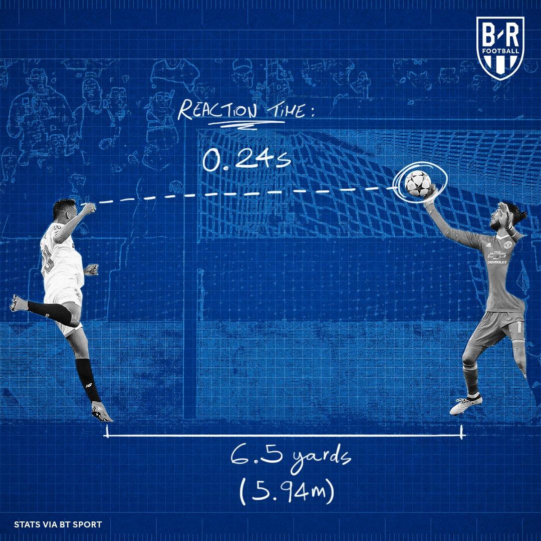 两年前的今天,德赫亚0.24秒神反应单掌扑出穆里尔头球