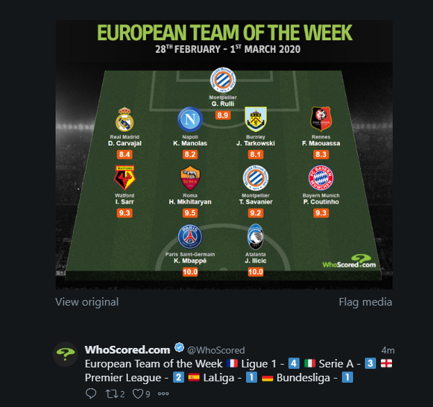 WhoScored本周欧洲最佳阵容,西甲仅卡瓦哈尔入选