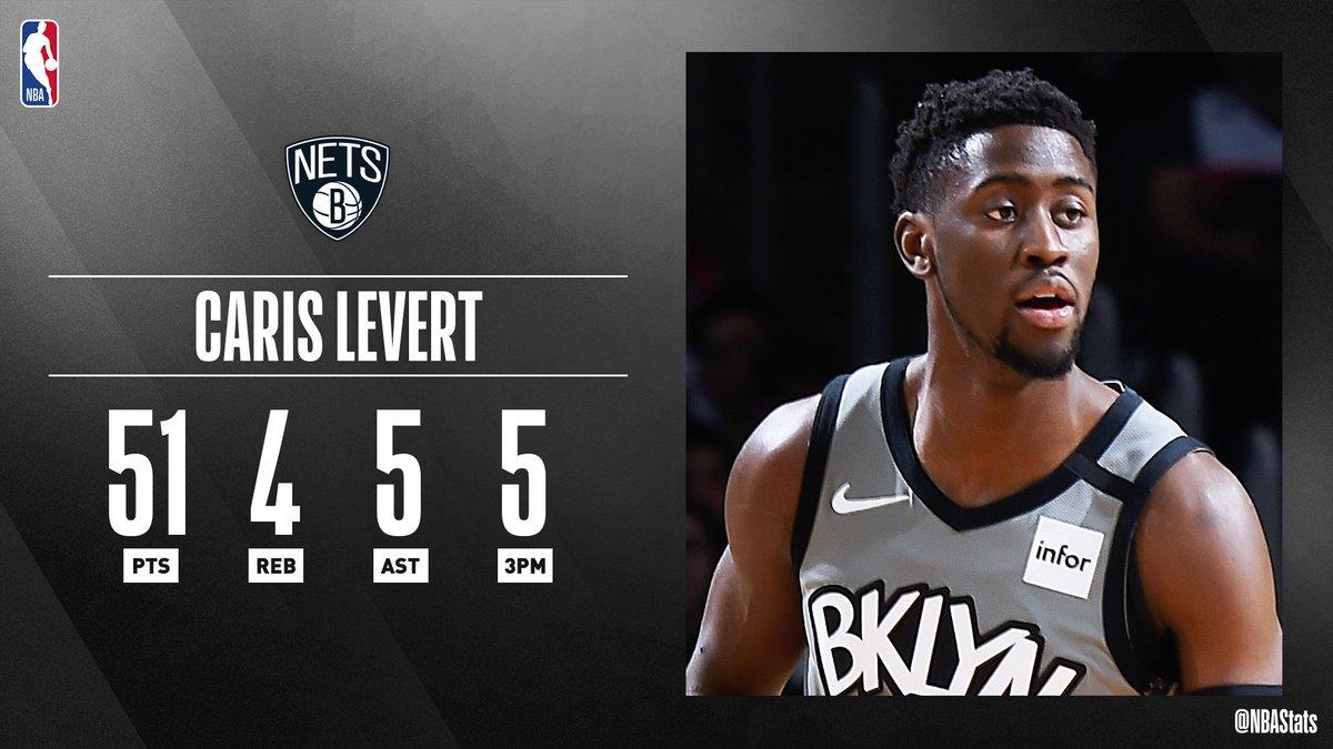 NBA官方评选最佳数据:勒韦尔51分4篮板5助攻当选