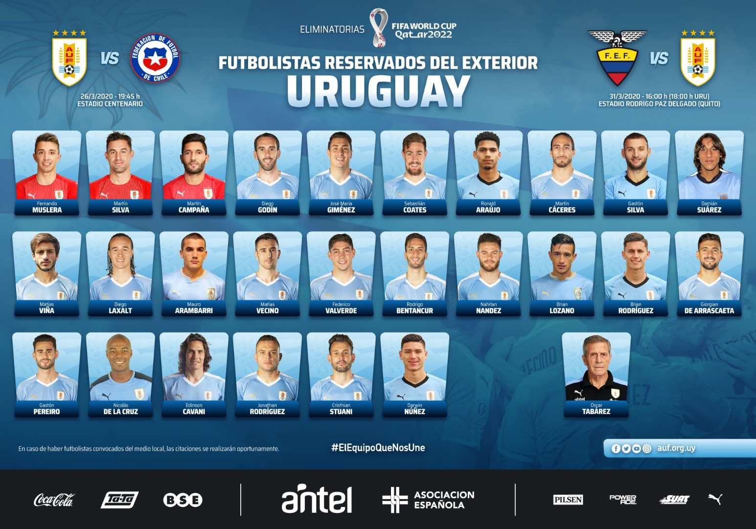 乌拉圭世预赛名单:巴尔韦德在列,苏亚雷斯托雷拉伤缺