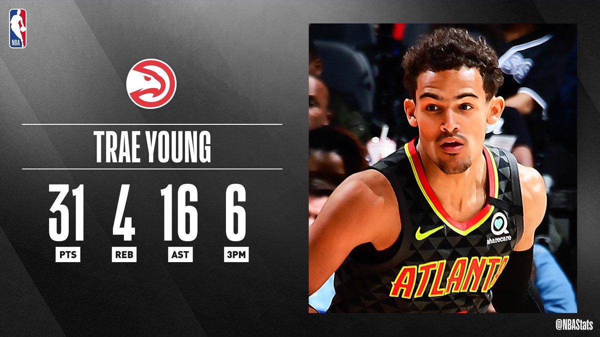 NBA官方评选最佳数据:特雷-杨31分4板16助攻6三分当选
