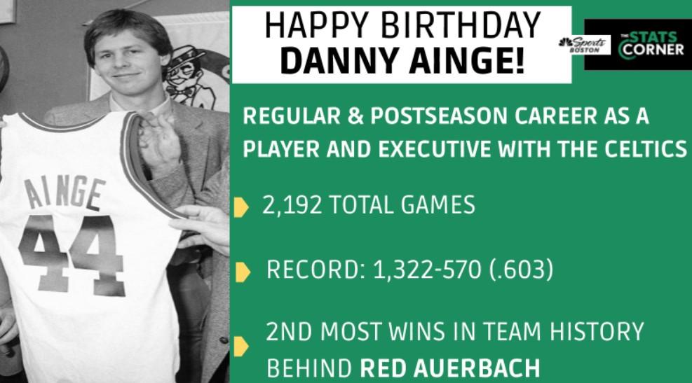 凯尔特人祝篮球运营总裁丹尼-安吉61岁生日快乐