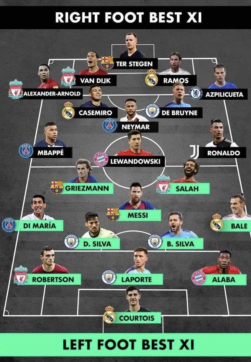 现役右脚最好阵vs左脚最好阵,你觉得哪支球队更强?