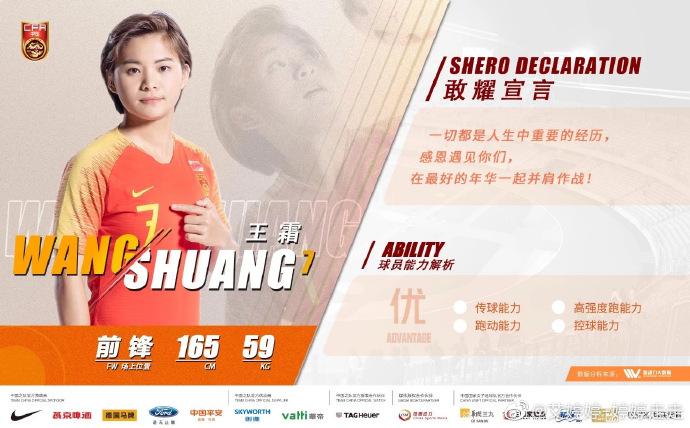 记者:王霜等武汉球员在女足大名单中,只是暂未被公布