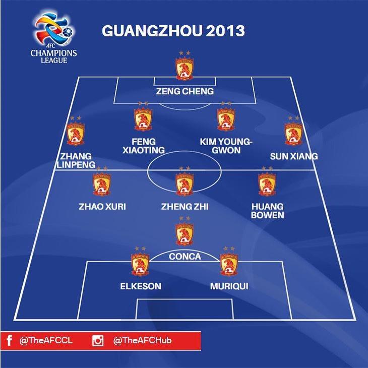 亚足联亚冠史上最佳团队评选:2013赛季恒大入围