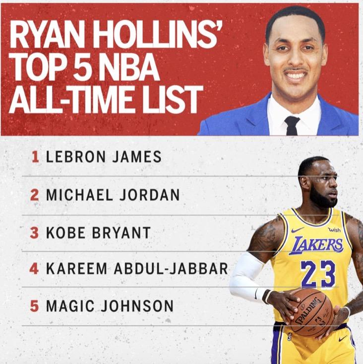 莱恩-霍林斯评历史前五球员:詹姆斯名列榜首