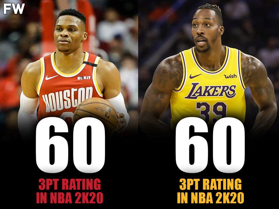 合理?威少和霍华德的NBA2K20的三分能力值均为60