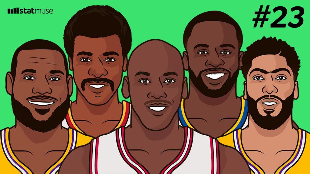 数据媒体互动提问:NBA历史同号码阵容哪支队伍最强?