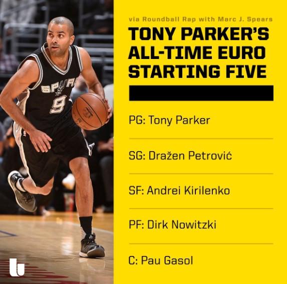帕克评欧洲球员历史最佳阵容:诺维茨基、加索尔等球员在内
