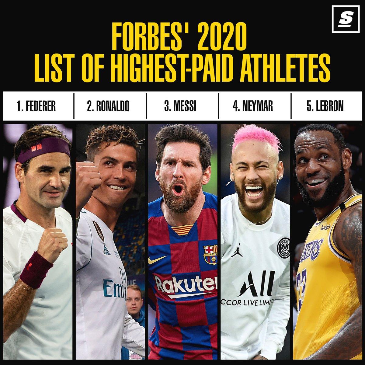 福布斯全球运动员2020年收入排行,费德勒登顶詹姆斯第五