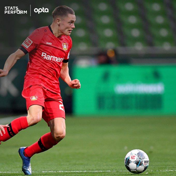 新纪录!17岁的维尔茨攻破诺伊尔大门成德甲最年轻进球者
