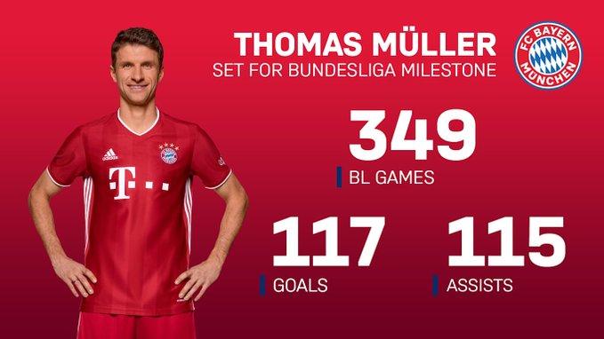 里程碑!穆勒为拜仁第350次德甲出场,排队史第8位