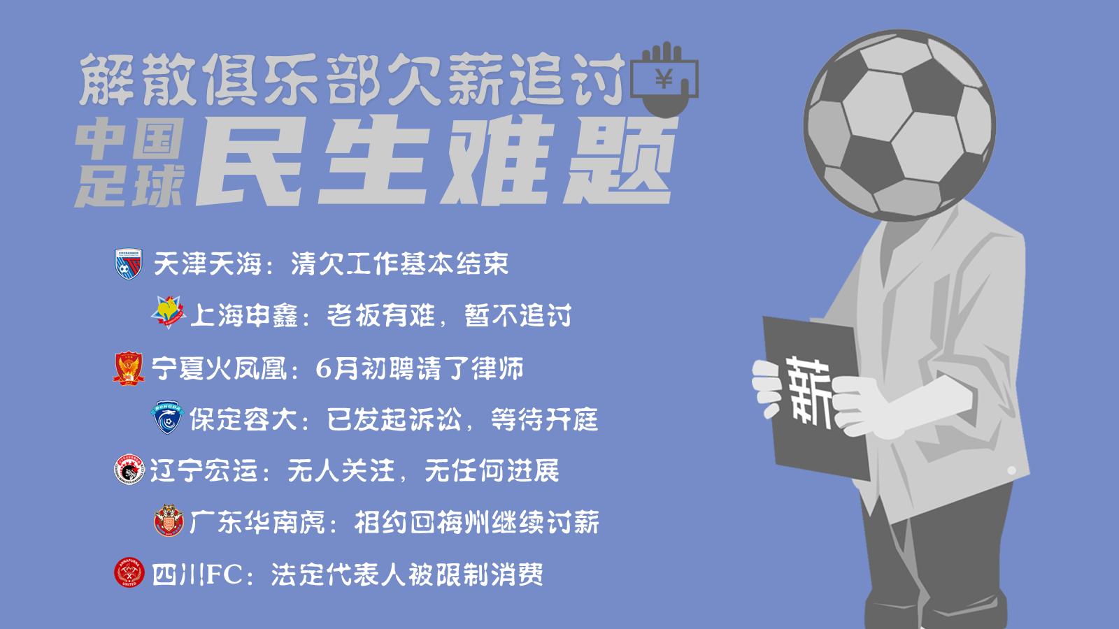 律师提醒被欠薪球员:劳动仲裁时效1年,过期法院或不受理