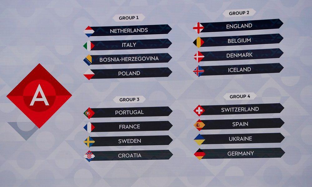欧国联赛程:9-11月各战两轮小组赛,德国西班牙打揭幕战