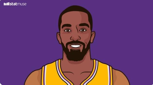 JR总决赛三分总命中数历史第4,总决赛三分命中率第3