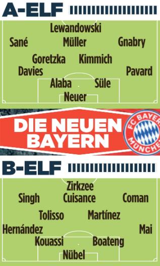 图片报盘点萨内加盟后的拜仁两套阵容:主力替补均很强大