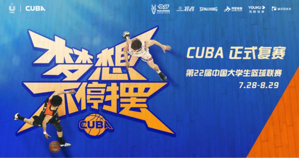 CUBA将帅谈复赛新赛制:人性化、易爆冷