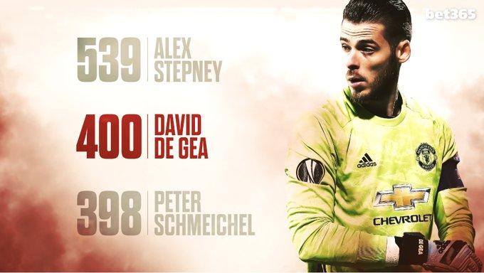 德赫亚成第二位代表曼联出战400场的门将,共零封141次