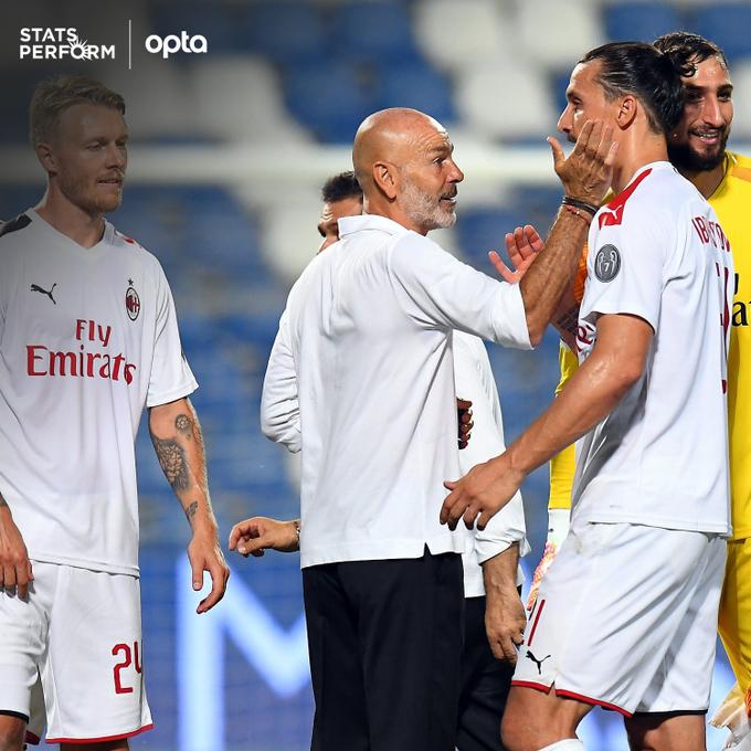 队史近56年首次!AC米兰复赛后已连续9场意甲进球2