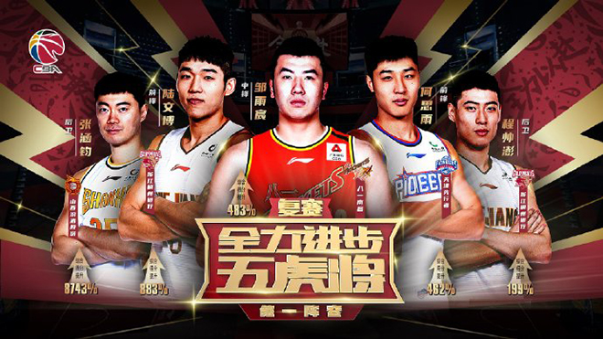 CBA复赛全力进步五虎将第一阵容:邹雨宸、张涵钧领衔