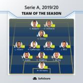 Sofa意甲赛季最佳阵容:C罗搭档因莫比莱 斯莫林入选