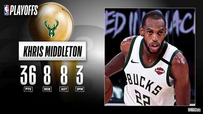 NBA官方评选最佳数据:米德尔顿36分8篮板8助攻当选