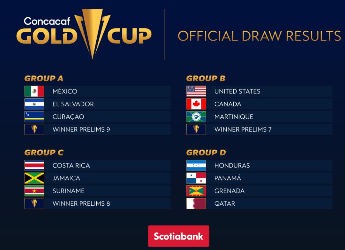 2021年金杯赛分组结果:美国加拿大同组,卡塔尔进入死亡组