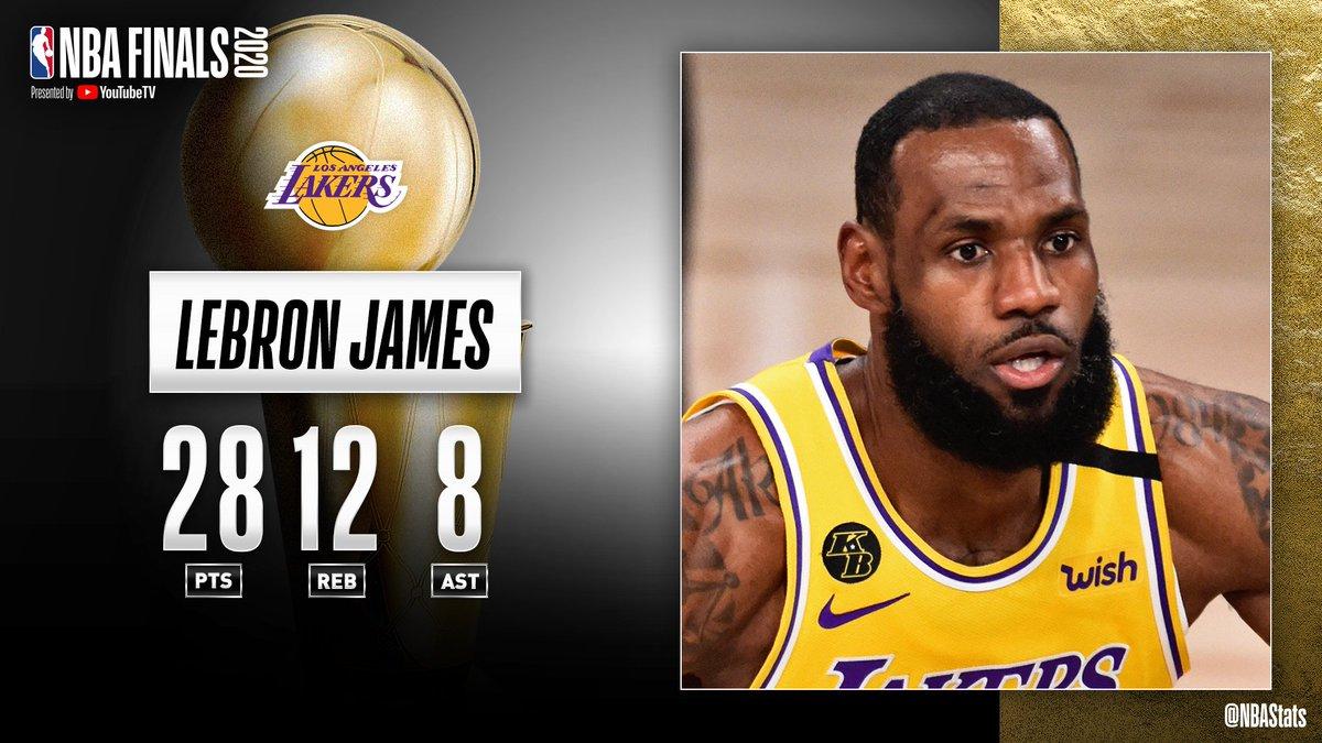 NBA官方评选最佳数据:詹姆斯28分12篮板8助攻当选