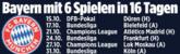 赛程恐怖!拜仁10月份要在16天内踢6场比